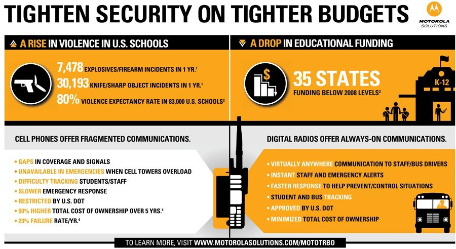 Education_Infographic__Tighten_Security_on_Tighter_Budgets